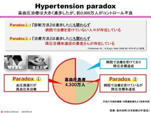 血圧 正常 値